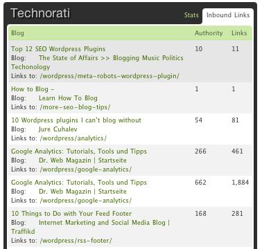technorati links.png