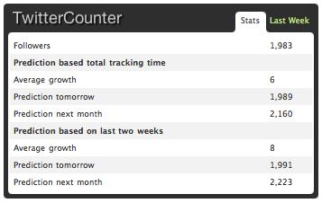 twittercounter stats