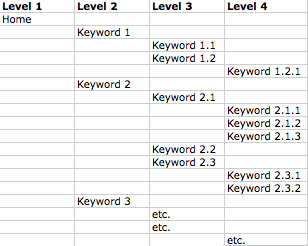 Site Structure Excel