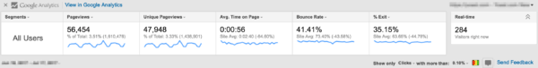 Online Marketing tools - Google Analytics extension chrome