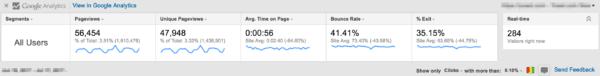Online Marketing tools - Google Analytics extension chrome
