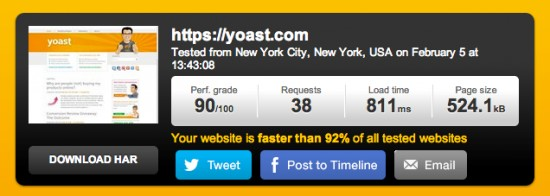 pingdom speed test yoast.com