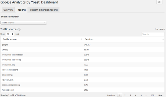 Yoast_Google_Analytics__Dashboard_‹_Yoast_—_WordPress