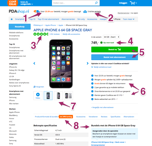 Coolblue's Product Page UX