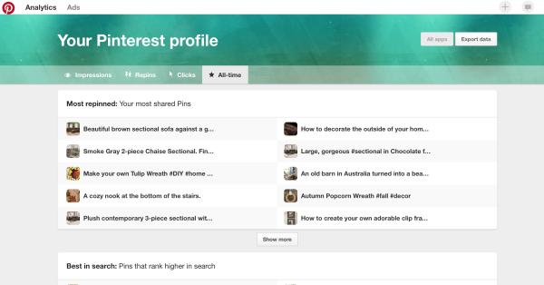 Pinterest Analytics: all-time