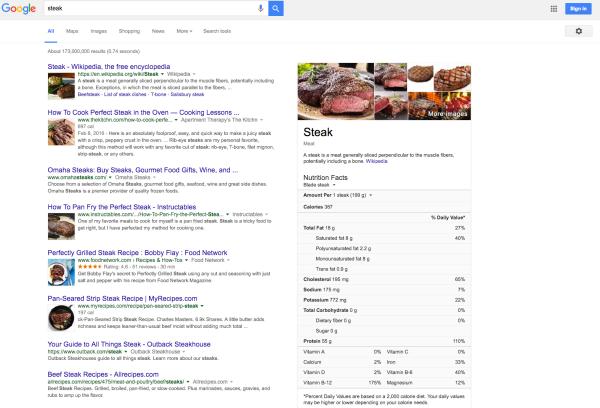 Food blogs: Google Knowledge Graph