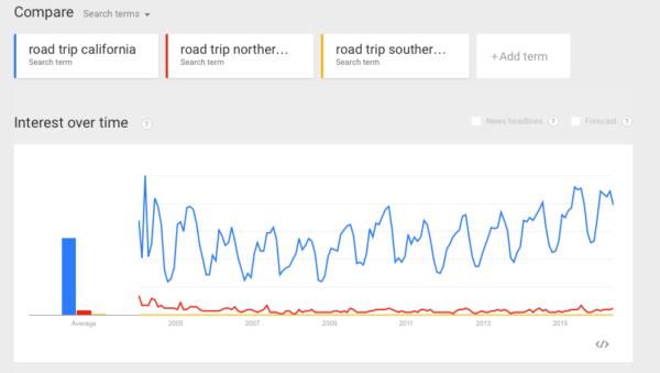 multiple focus keywords: long-tail keyword variants shown in Google trends