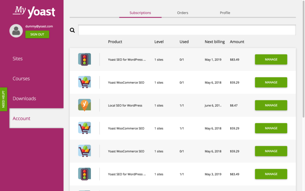 subscription overview My Yoast